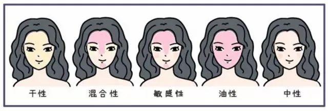 化妆小白如何起步,需要知道这些基础单品